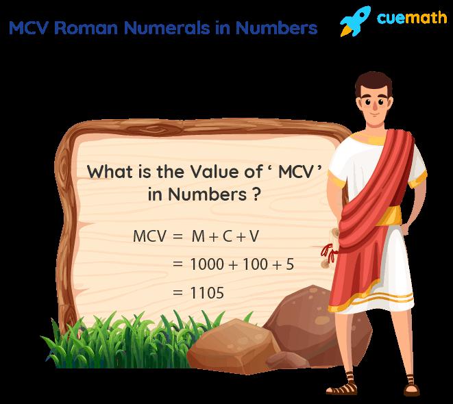 MCV Roman Numerals