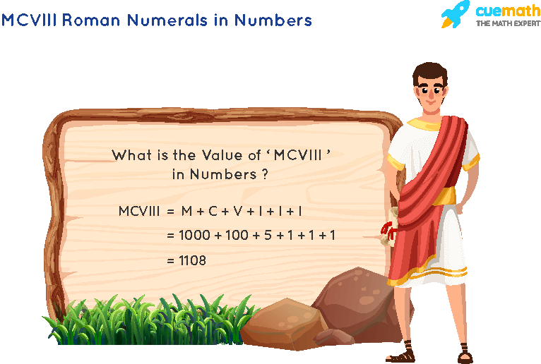 MCVIII Roman Numerals