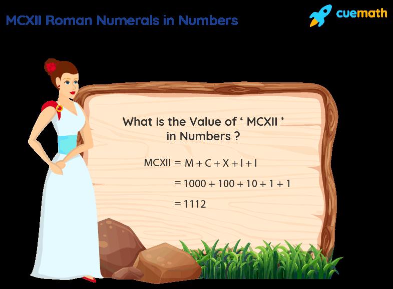 MCXII Roman Numerals