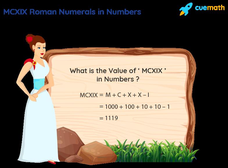 MCXIX Roman Numerals