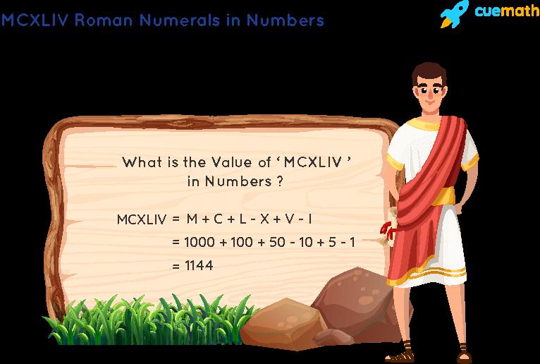 MCXLIV Roman Numerals