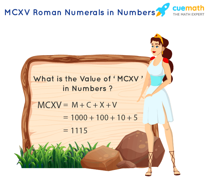 MCXV Roman Numerals