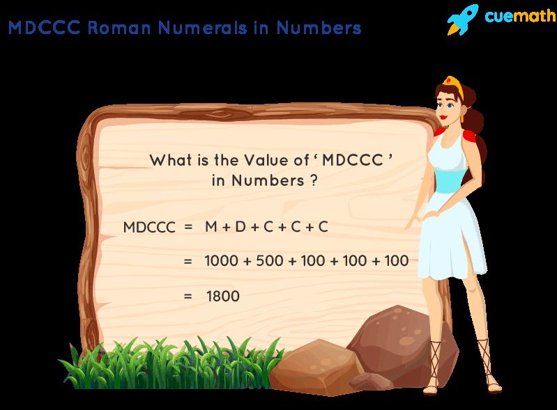 MDCCC Roman Numerals