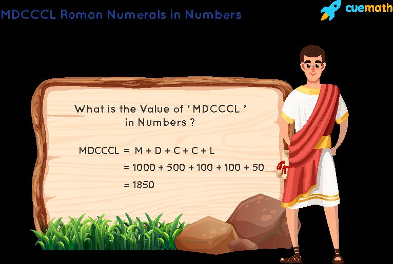 MDCCCL Roman Numerals