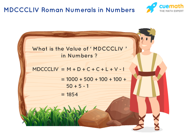 MDCCCLIV Roman Numerals