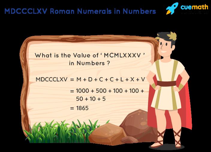 MDCCCLXV Roman Numerals