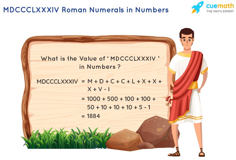 MDCCCLXXXIV Roman Numerals