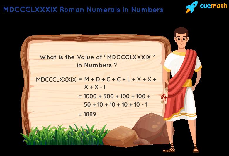 MDCCCLXXXIX Roman Numerals