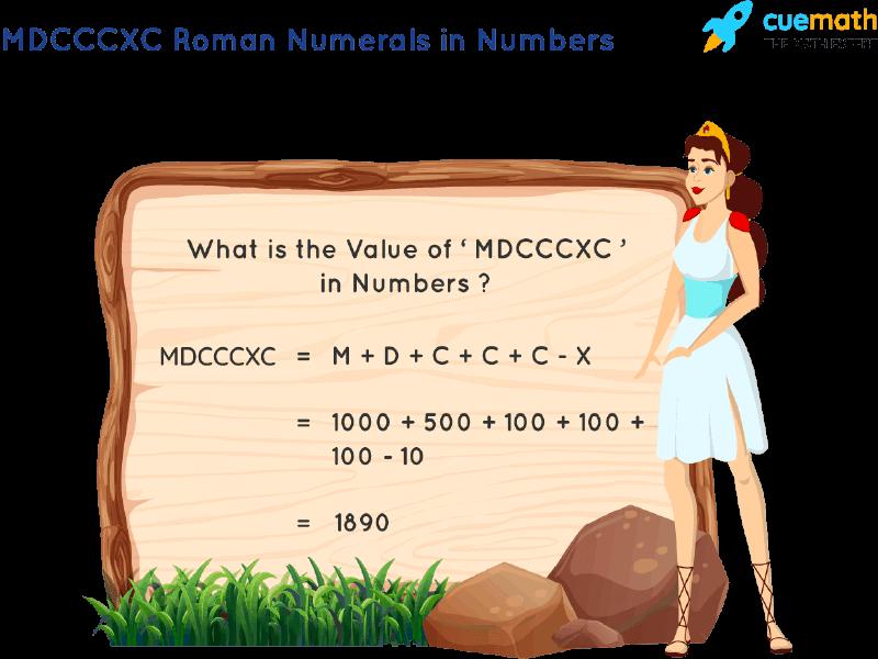MDCCCXC Roman Numerals