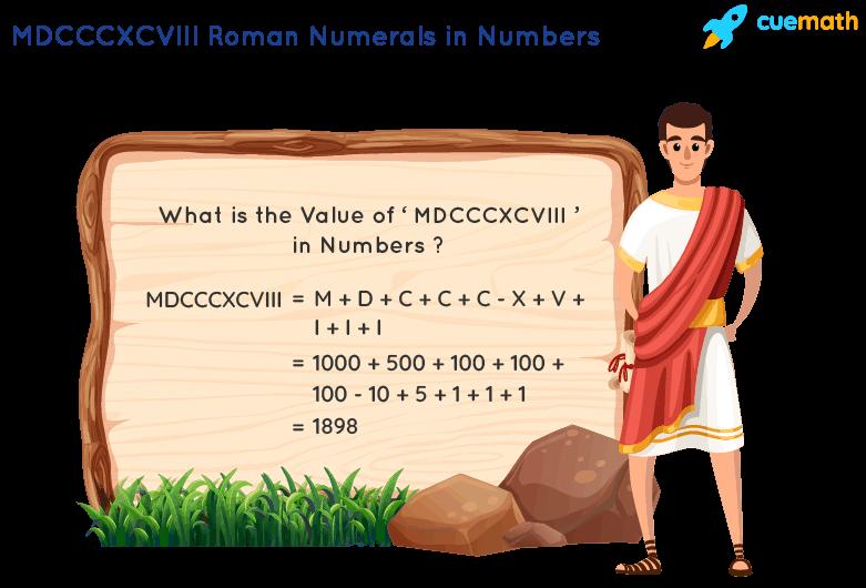 MDCCCXCVIII Roman Numerals