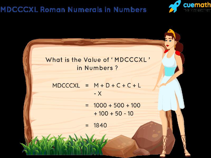 MDCCCXL Roman Numerals