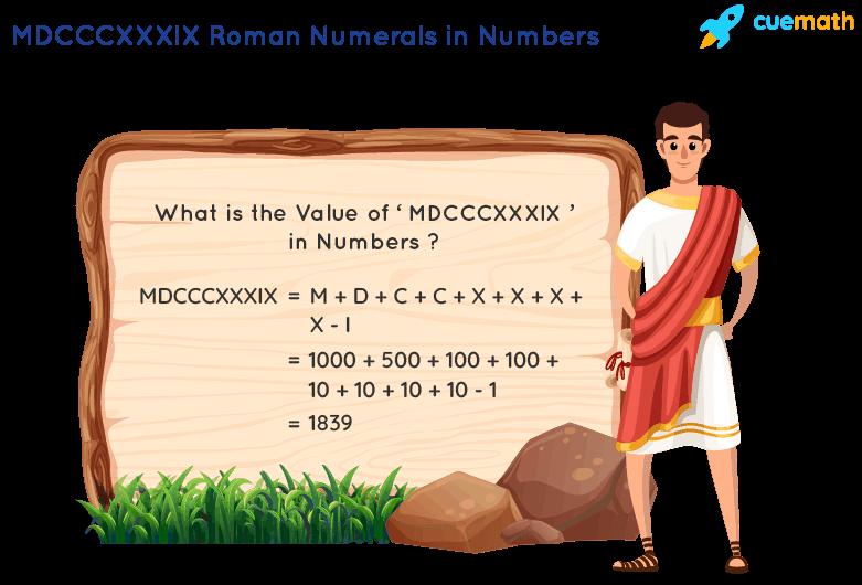 MDCCCXXXIX Roman Numerals