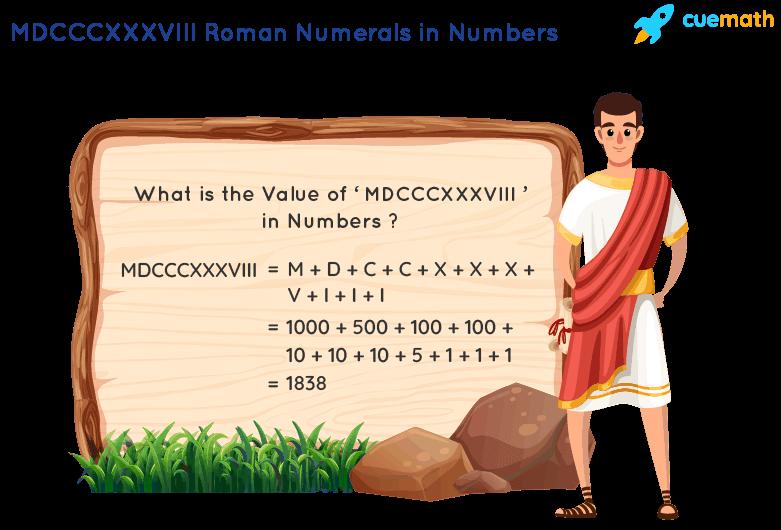 MDCCCXXXVIII Roman Numerals