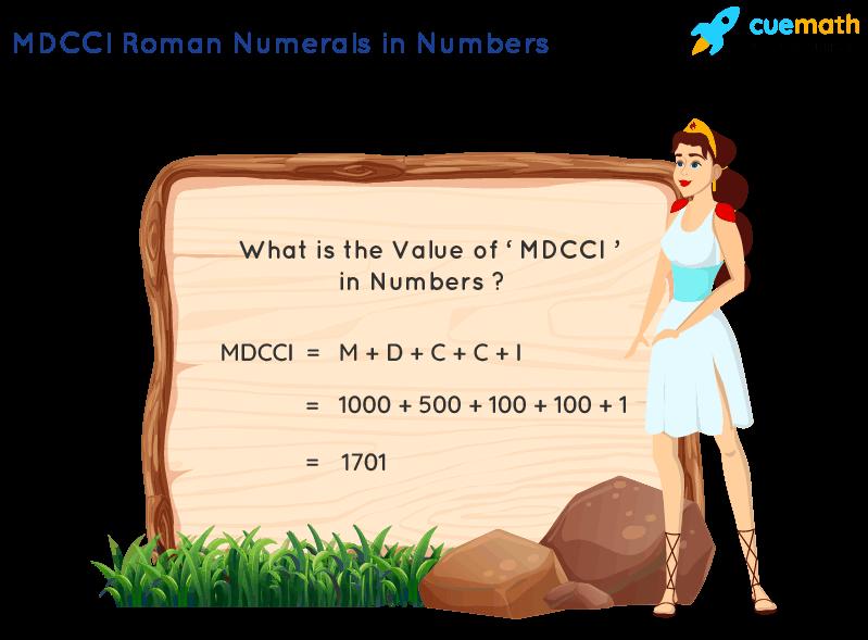 MDCCI Roman Numerals