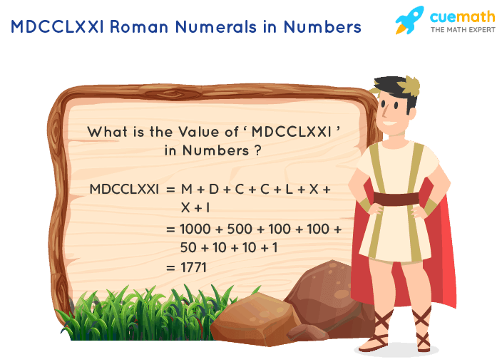 MDCCLXXI Roman Numerals