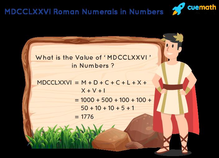 MDCCLXXVI Roman Numerals
