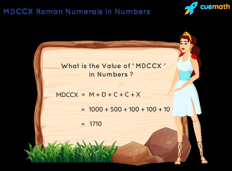 MDCCX Roman Numerals