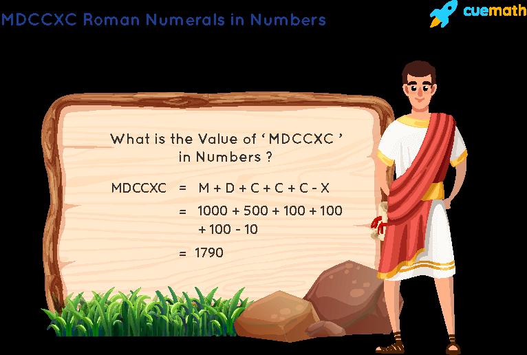 MDCCXC Roman Numerals
