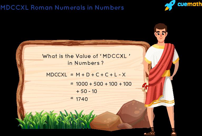 MDCCXL Roman Numerals