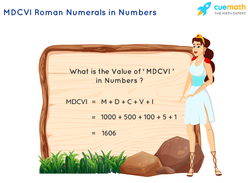 MDCVI Roman Numerals