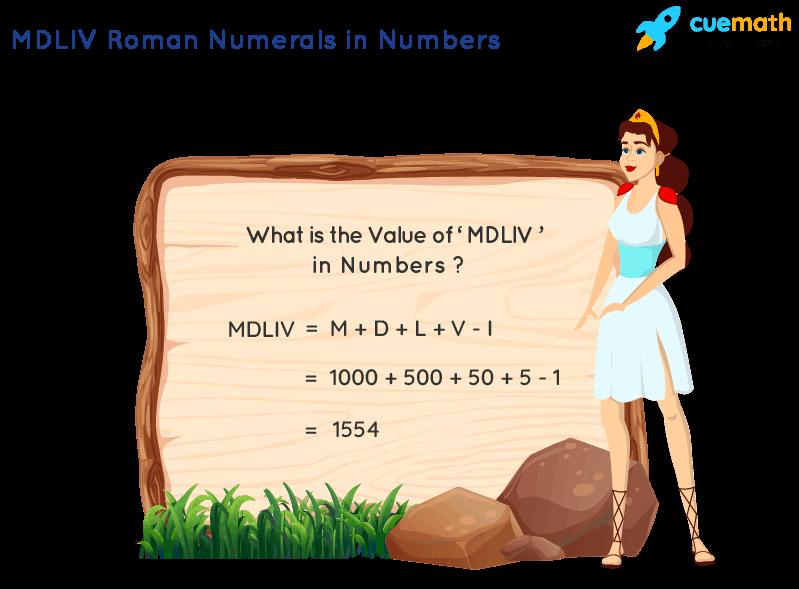 MDLIV Roman Numerals