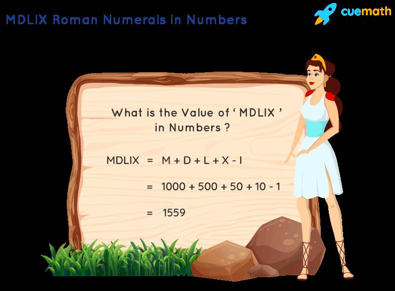 MDLIX Roman Numerals