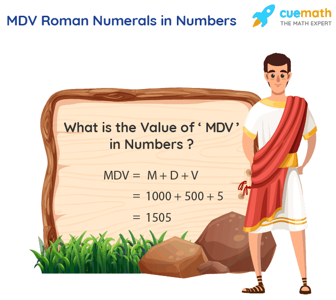 MDV Roman Numerals