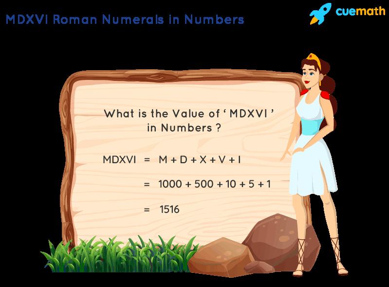 MDXVI Roman Numerals
