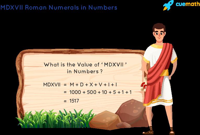 MDXVII Roman Numerals