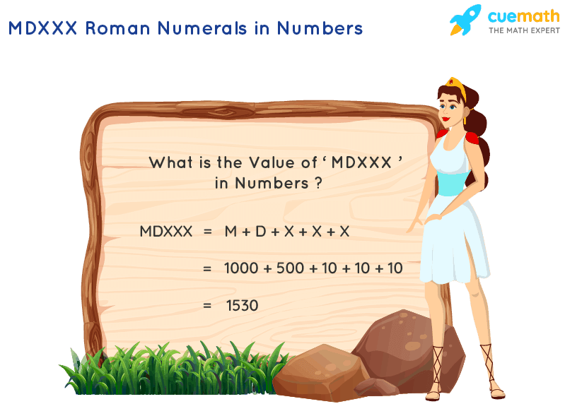 MDXXX Roman Numerals