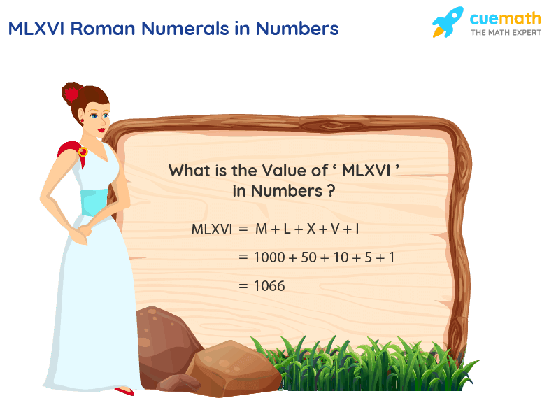 MLXVI Roman Numerals