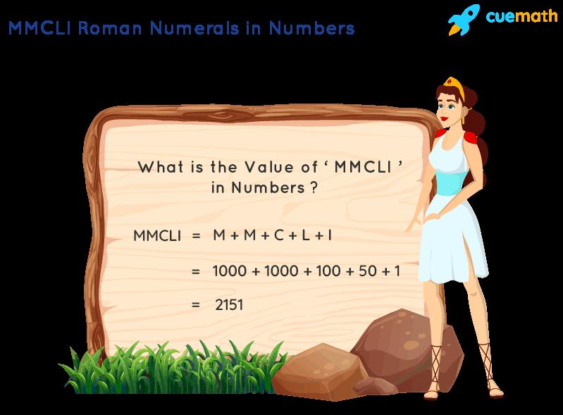 MMCLI Roman Numerals