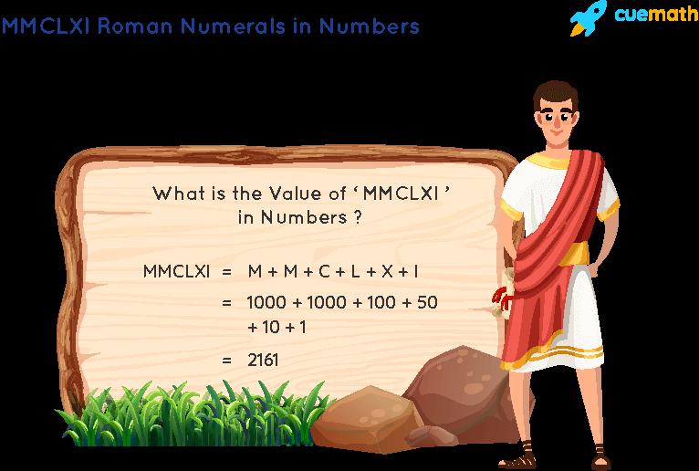 MMCLXI Roman Numerals