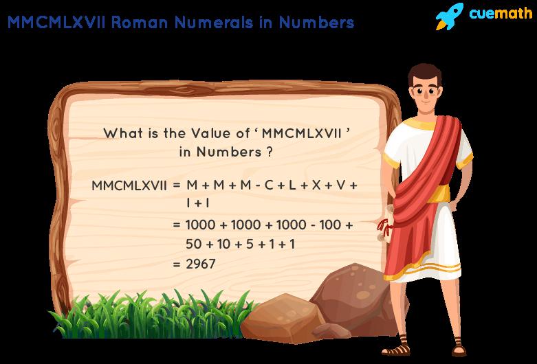 MMCMLXVII Roman Numerals
