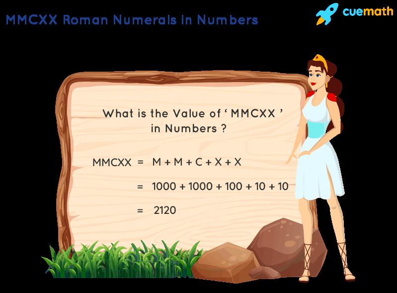 MMCXX Roman Numerals
