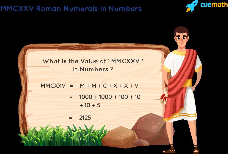 MMCXXV Roman Numerals