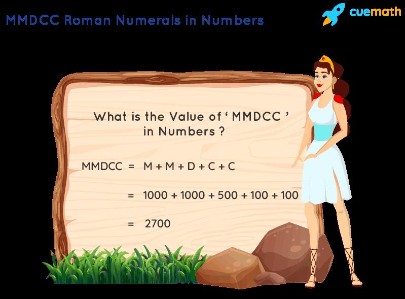 MMDCC Roman Numerals