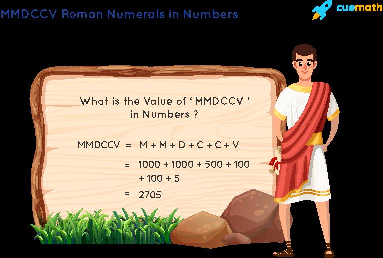 MMDCCV Roman Numerals