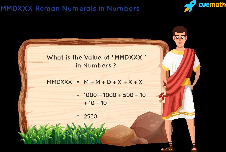 MMDXXX Roman Numerals