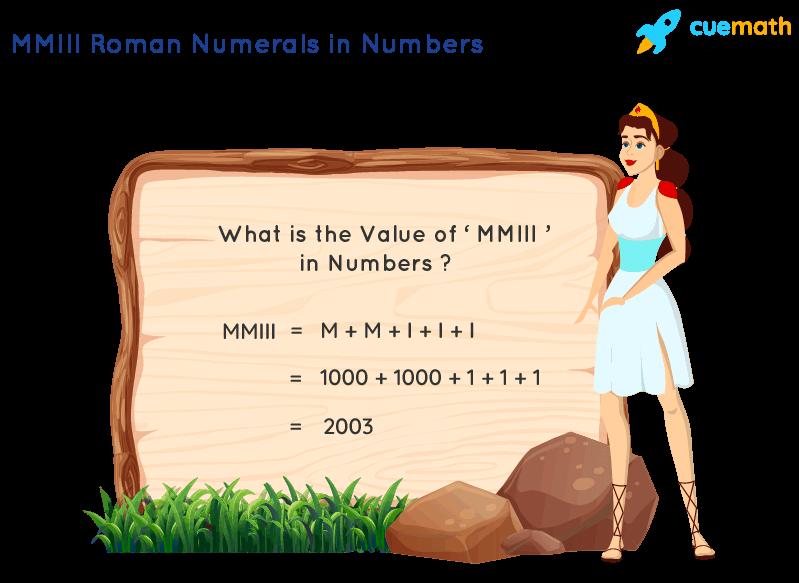 MMIII Roman Numerals