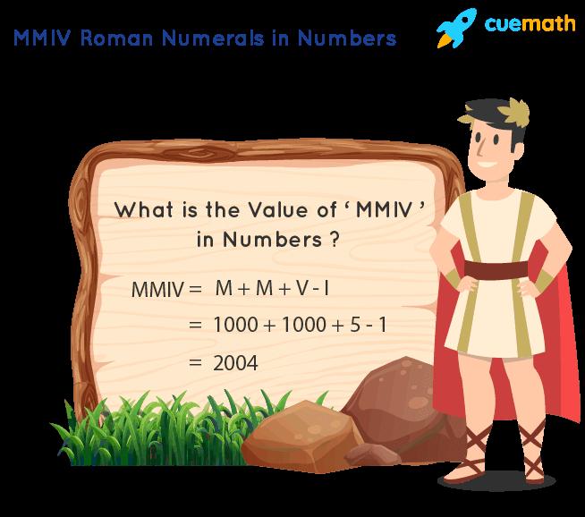 MMIV Roman Numerals