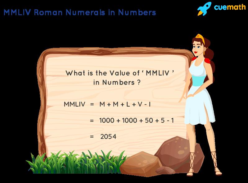MMLIV Roman Numerals