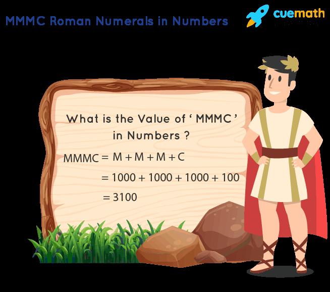 MMMC Roman Numerals