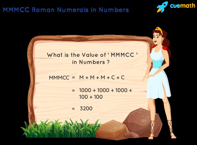 MMMCC Roman Numerals