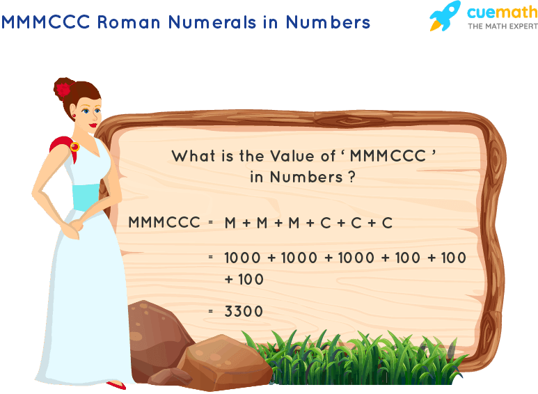 MMMCCC Roman Numerals