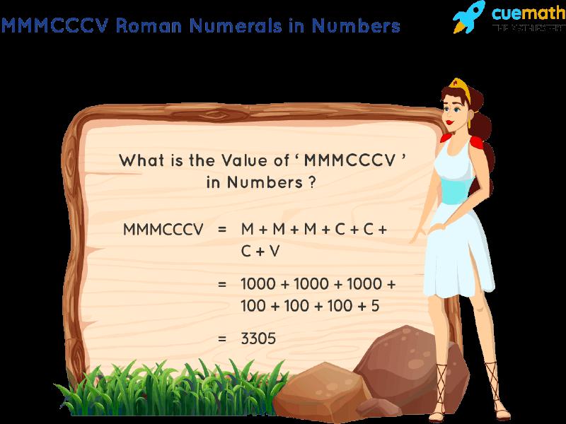 MMMCCCV Roman Numerals