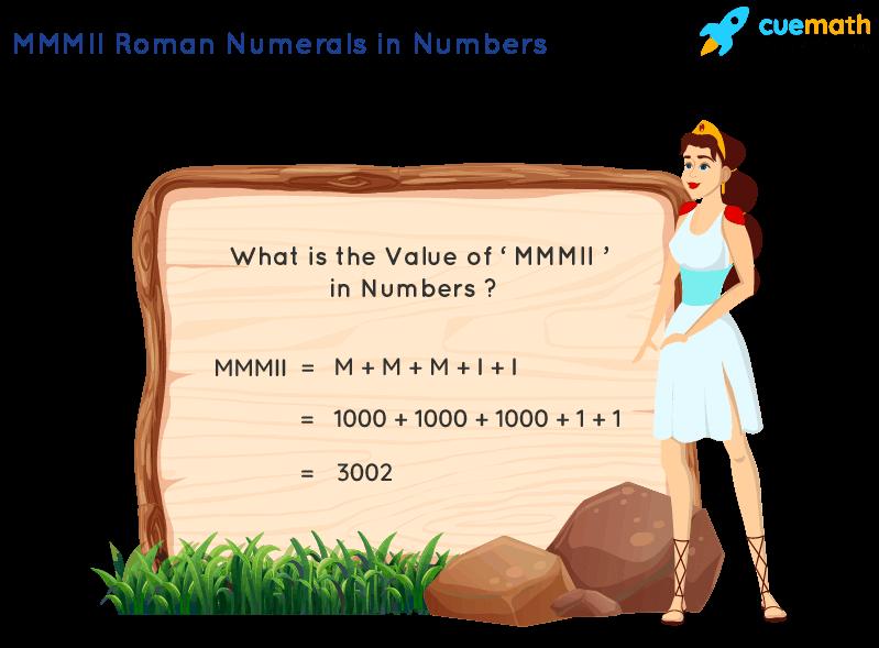 MMMII Roman Numerals