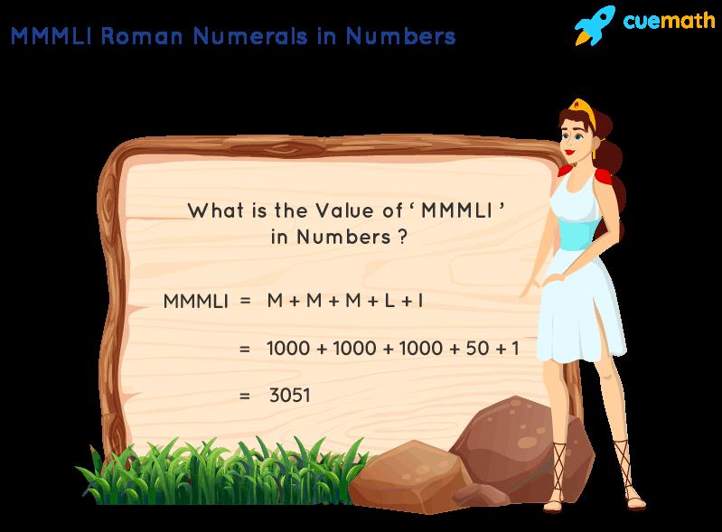 MMMLI Roman Numerals