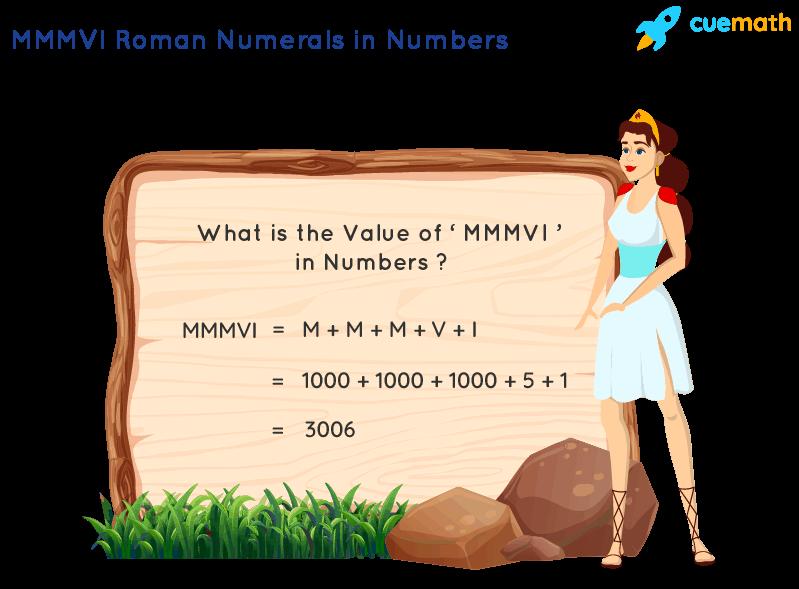 MMMVI Roman Numerals