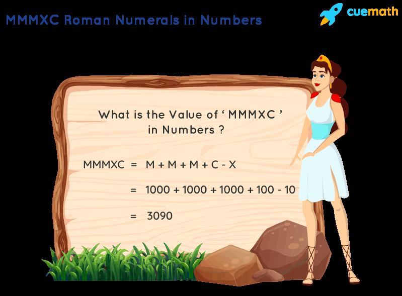 MMMXC Roman Numerals